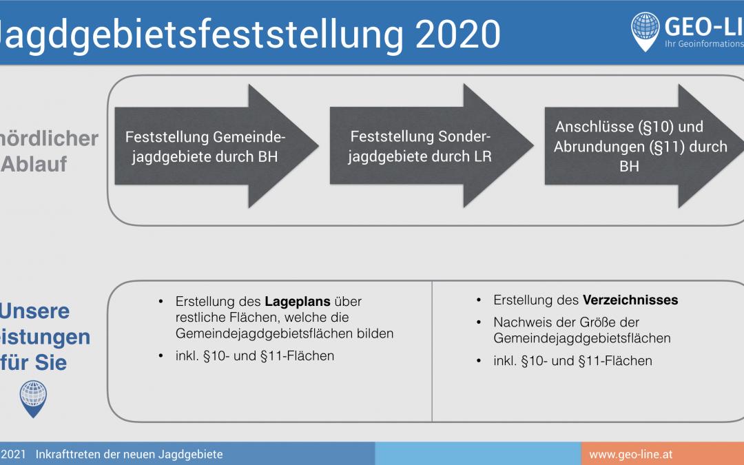 Jagdgebietsfeststellung Gemeindejagd 2020